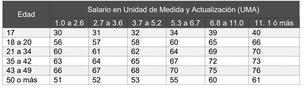 Salario UMA Info 1   Remodelavit