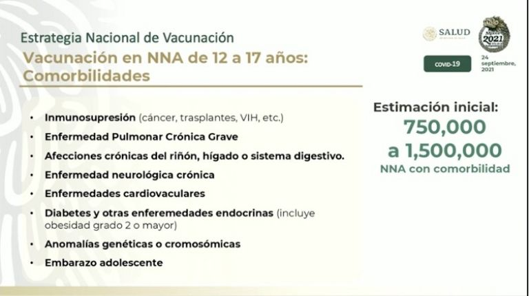There is already a date!  López-Gatell announces vaccination against COVID-19 for some minors between 12 and 17 years old