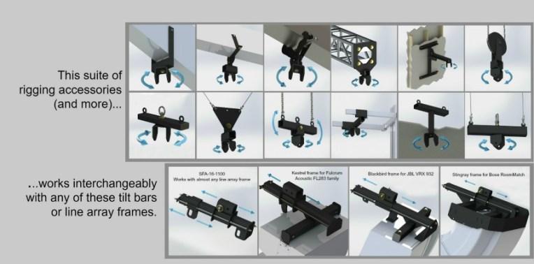 Polar Focus Ultimate Line Array Rigging Hardware