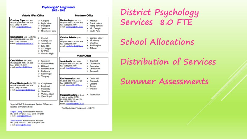 The Process of Psychology Assessments in schools 26