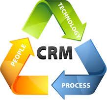 CRMシステム活用方法
