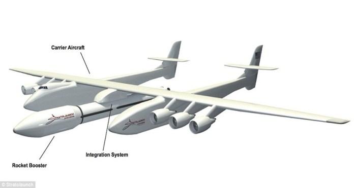 το μεγαλύτερο αεροσκάφος3