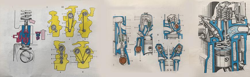 работен цикъл на четирицилиндров двигател