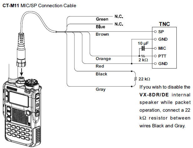 Garmin 17 Gps Wiring Diagram Reverse Engineering The Yaesu Vx 8dr Gps Interface