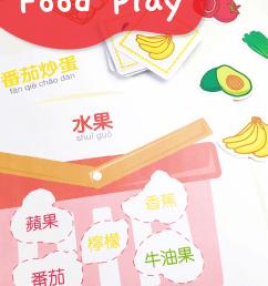 Free Chinese Worksheets Play Food Set - Lingo Buddies [ 1501 x 1001 Pixel ]