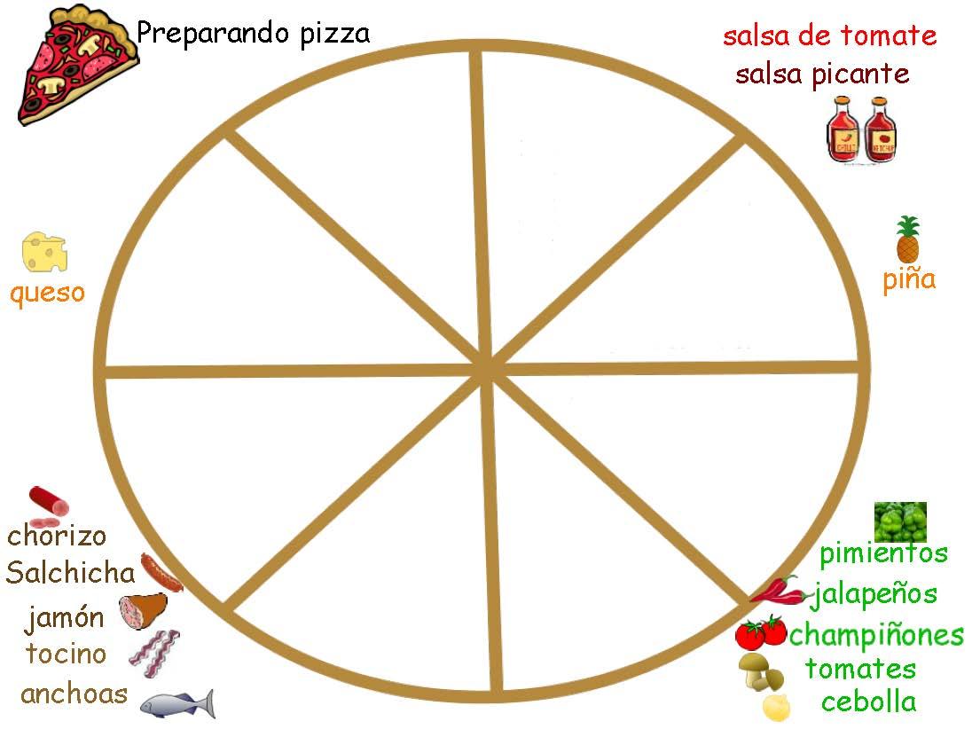 Spanish Project Idea Preparando Pizza Land Of