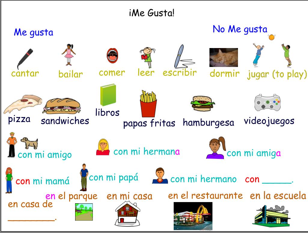 Making Sentences In Esl Spanish Land Of Lingtechguistics