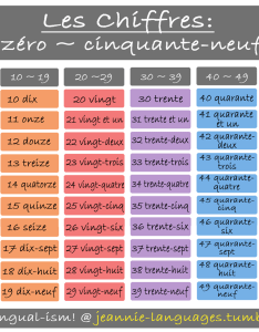 number chart also french extra practice work for week lessons tes teach rh