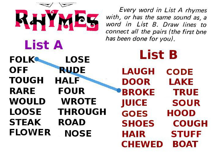 Words That Rhyme With Laugh - Funny PNG