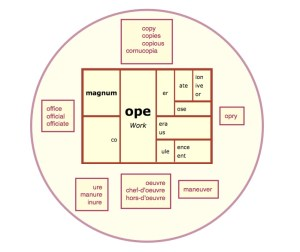 ope circle