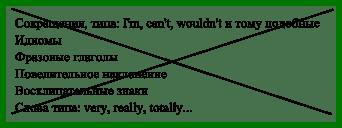 Формальное письмо на английском - запрещенные обороты