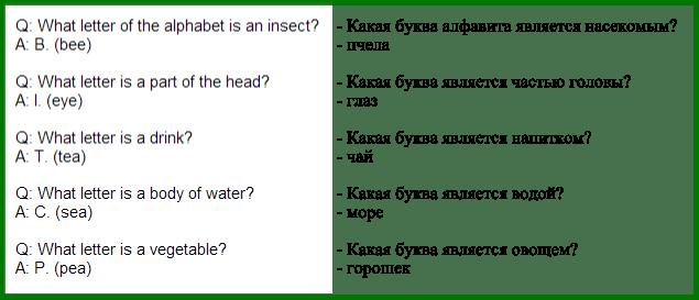 Английский алфавит, шутки