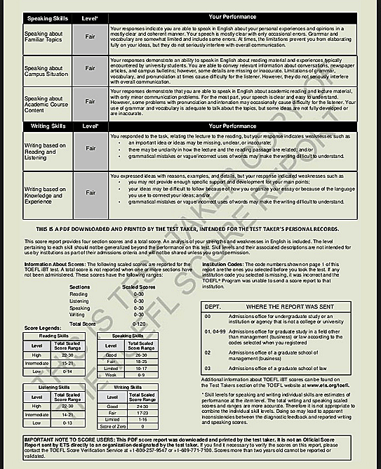 Toefl certificate page 2