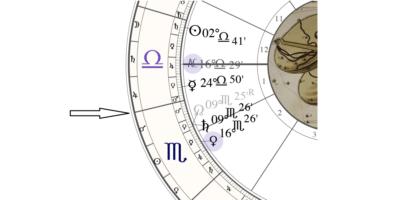 voce-e-signo-de-cuspide-astrologia