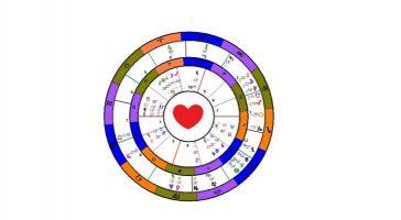 sobreposicao-de-graficos-na-sinastria-amorosa-astrologia-da-relacao