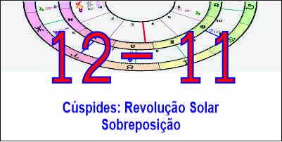 cuspide-casa-12-revolucao-solar-na-casa-11-natal