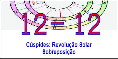 cuspide-casa-12-revolucao-solar-na-casa-12-natal