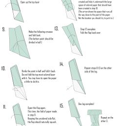 jellyfish diagram [ 1530 x 1980 Pixel ]