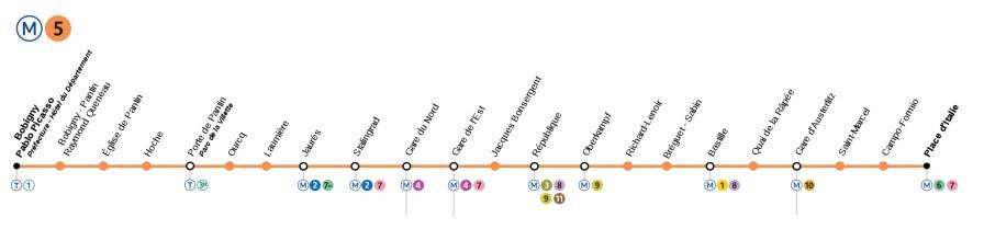Metro_Paris_M5-plan