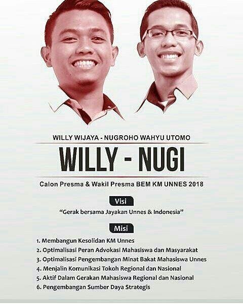 Calon Presiden - Wakil Presiden Mahasiswa BEM KM UNNES 2018