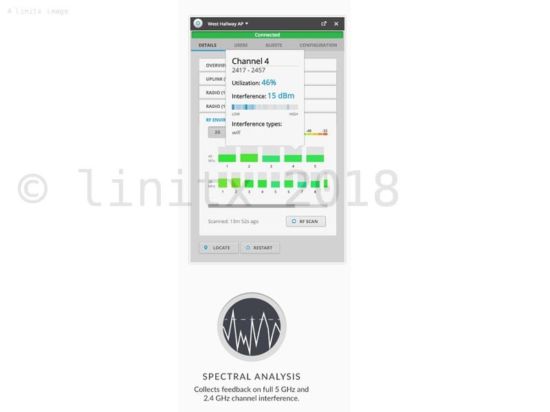 Ubiquiti Unifi AC LR AP Long Range Access Point UAP-AC-LR