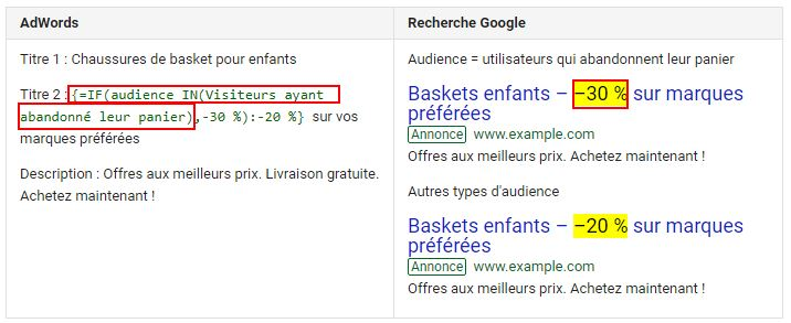Capture d'ecran de la fonction IF pour AdWords par audience
