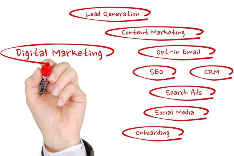 Kurs digital marketingu