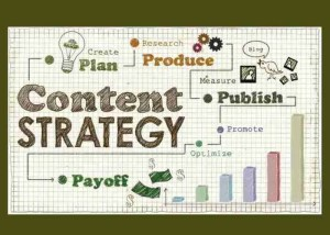 Image for Content Strategy