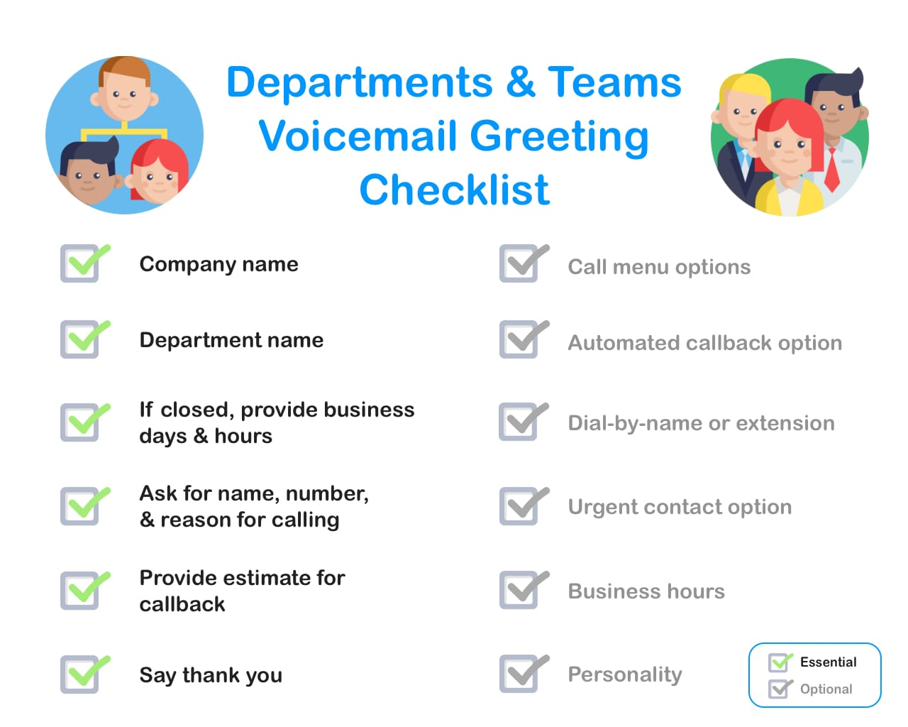 Professional Business Voicemail Greeting Checklist for Small Business Departments and Teams