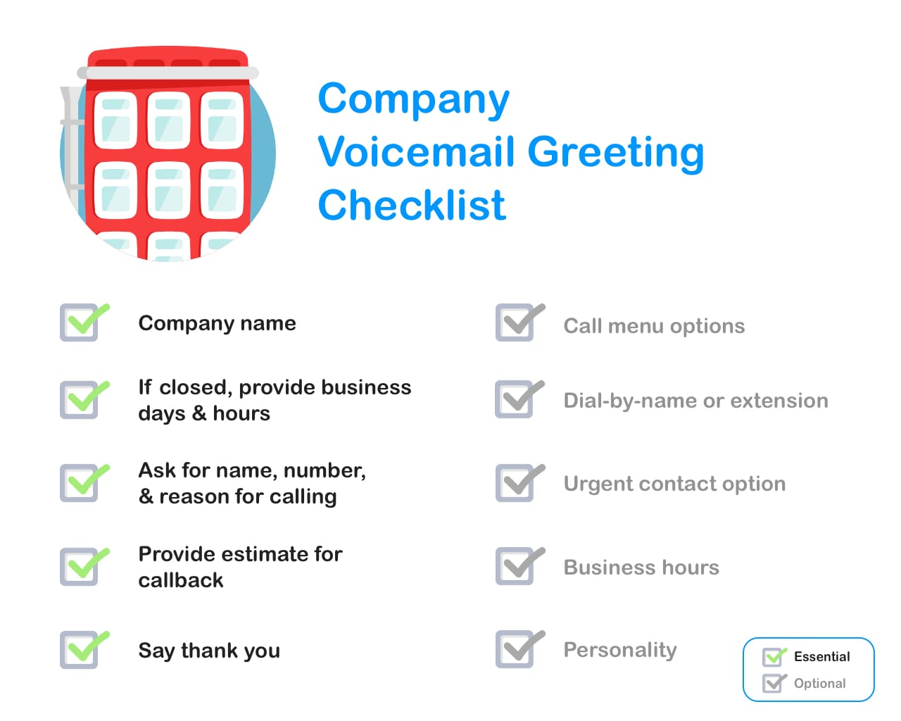 Professional Company Voicemail Greeting Checklist for Small Business