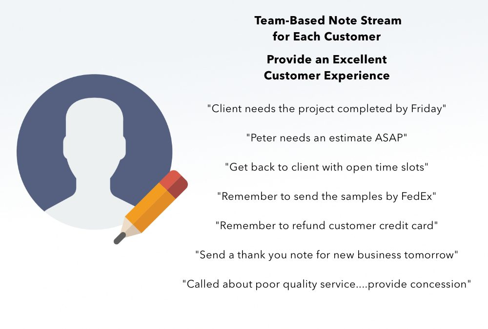 CRM LinkedNotes Customer Contact Notes for Teams