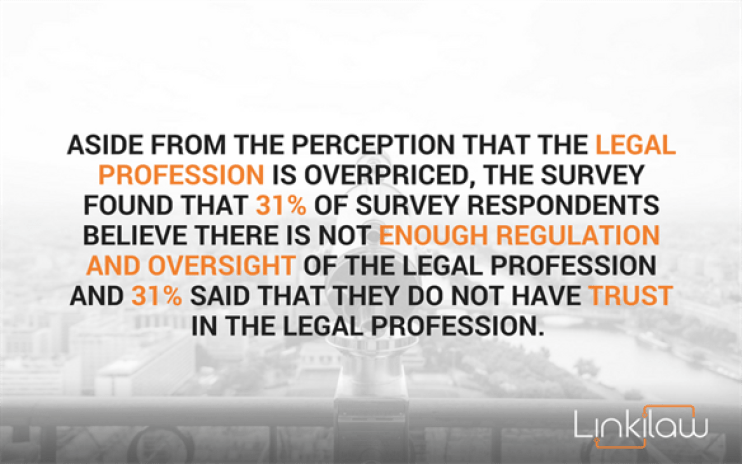 People's 14 Assumptions About Lawyers (1)