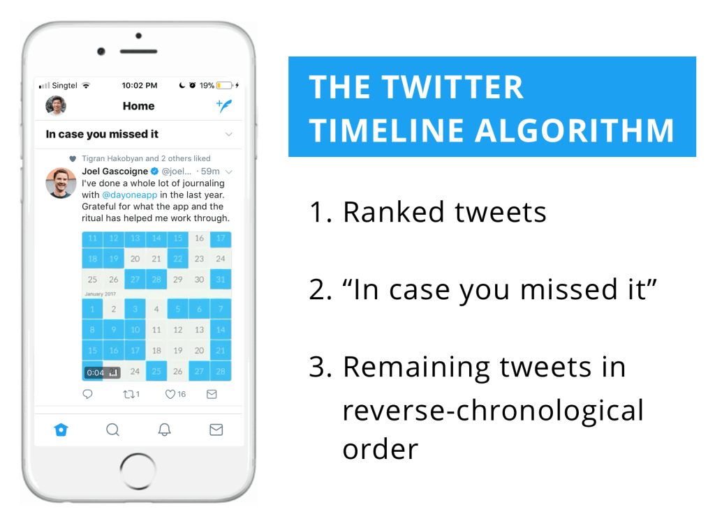 Twitter Algorithm Application