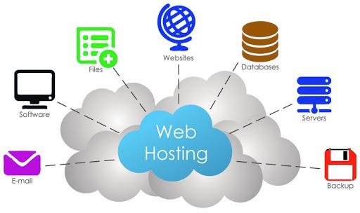 Website hosting deals