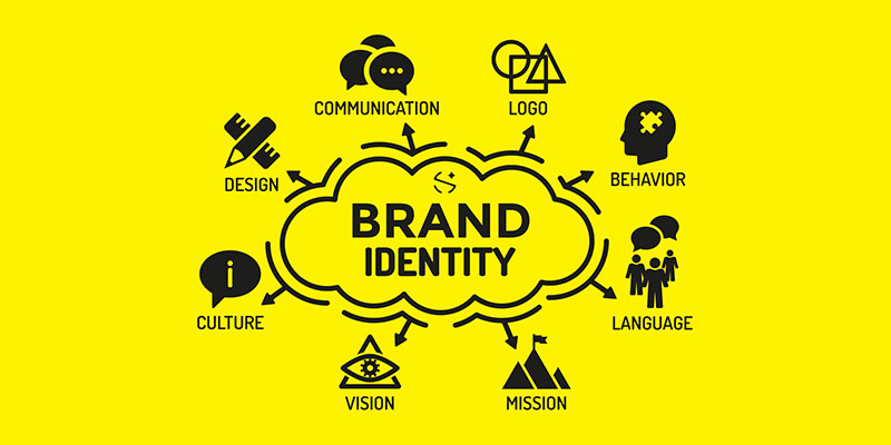 Brand Identity Benefits & Strategies