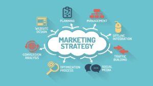 Business Marketing Tactics to Build Traffic
