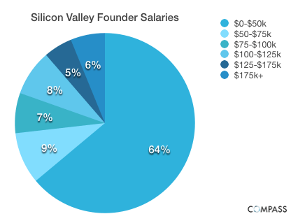 medium_Silicon_Valley