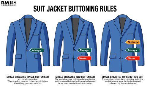 Suit-Jacket-Buttoning-Rules-c