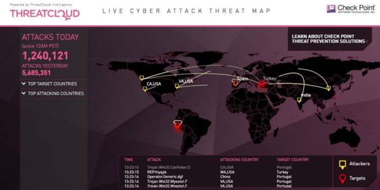 Threat Map di Check Point