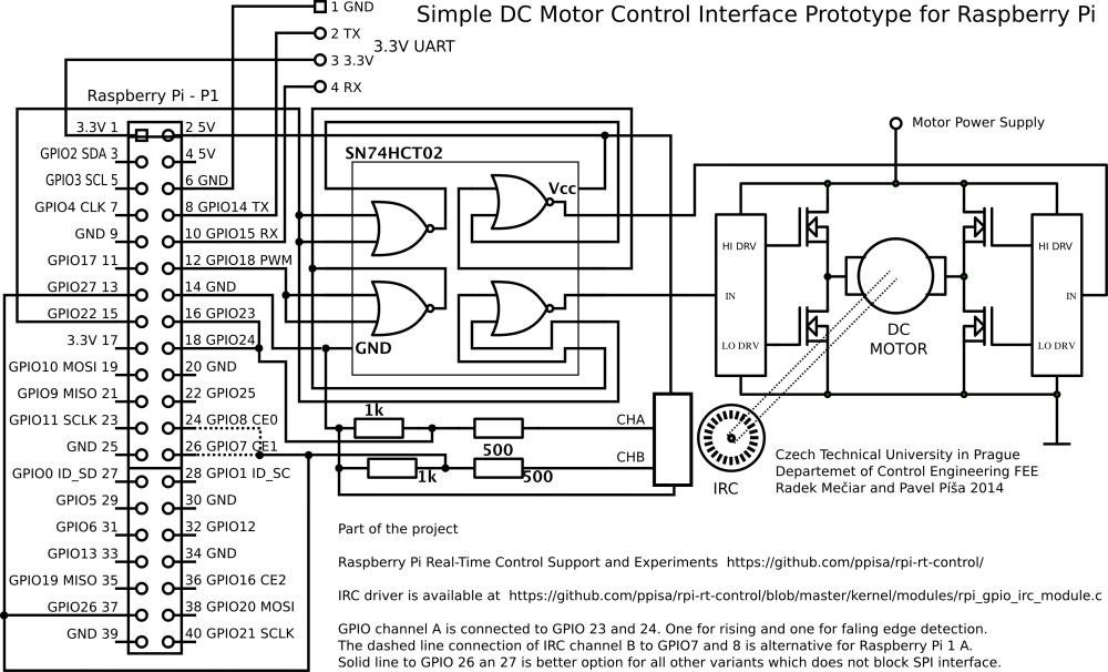 medium resolution of diagram of interconnection of rpi and dc motor