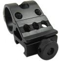 montura-de-linterna-de-carril-para-armas-de-carril-m25[1]