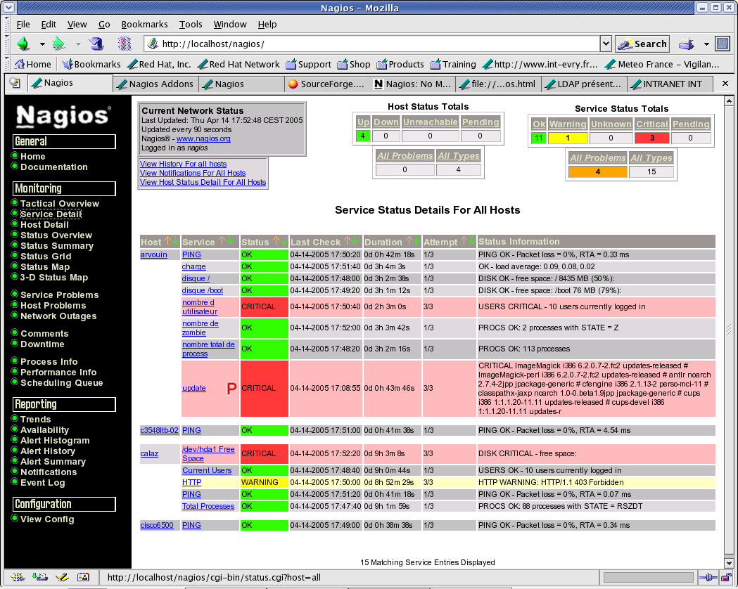 Best Free Monitoring system for Linux  LinTut