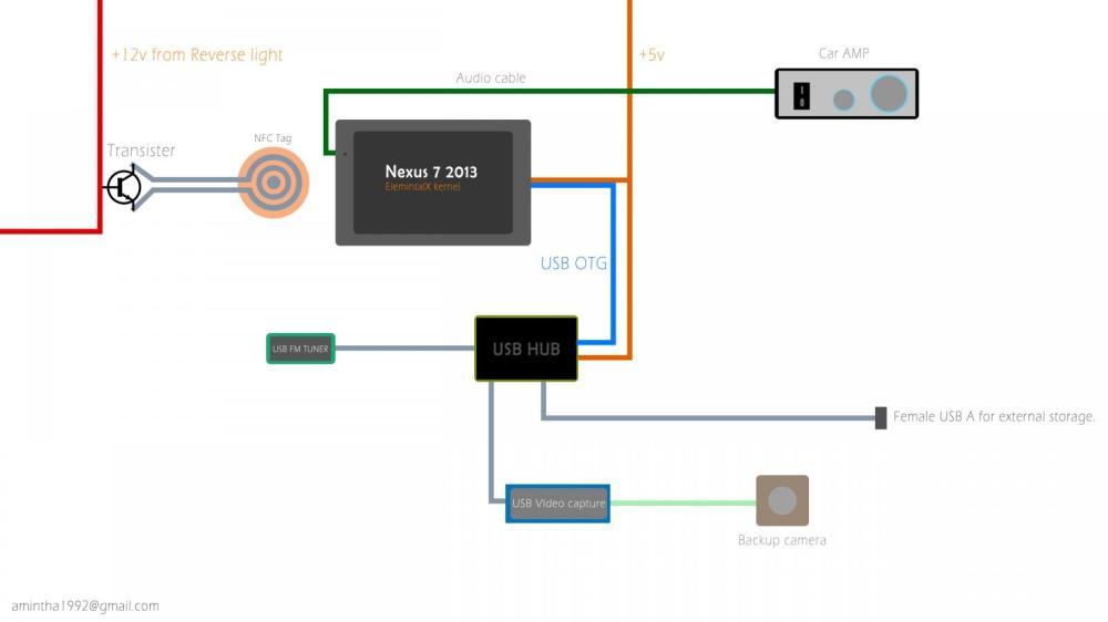 medium resolution of wiring diagram nexus wiring diagram inside nexus 7 circuit diagram