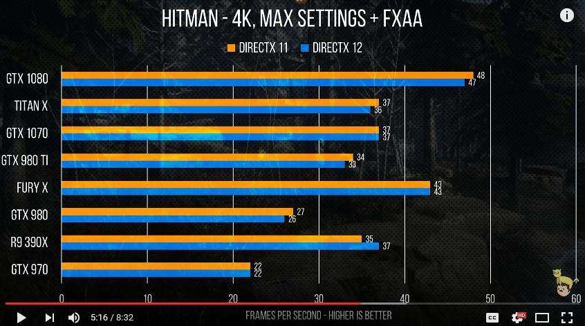 used 980ti vs gtx