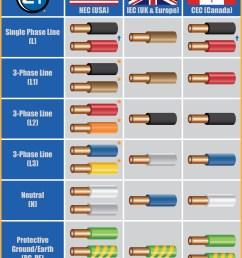 wiring diagram 7 pin us vs canadian [ 2043 x 2940 Pixel ]