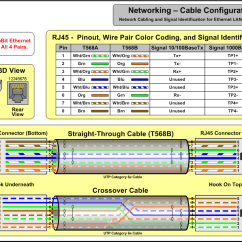Cat5 Wiring Diagram 568b Basic Small Boat Ethernet Problems, Unidentified Network (solved) - Page 2 Networking Linus Tech Tips