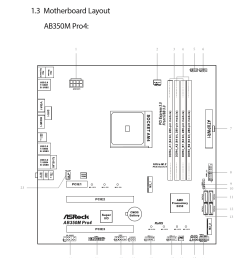 asrock wiring diagram schema diagram databaseasrock ab350m pro4 fan headers cases and power supplies linus asrock [ 847 x 937 Pixel ]
