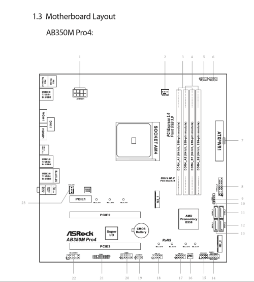 small resolution of asrock wiring diagram schema diagram databaseasrock ab350m pro4 fan headers cases and power supplies linus asrock
