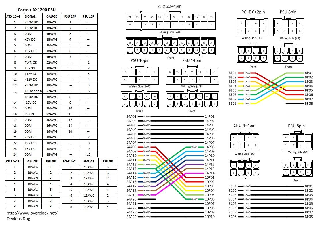 Doc] ➤ diagram computer atx 24 pin wiring diagram ebook schematic toshiba wiring diagram diagram computer atx 24 pin wiring diagram mini atx 24 pin wiring diagram