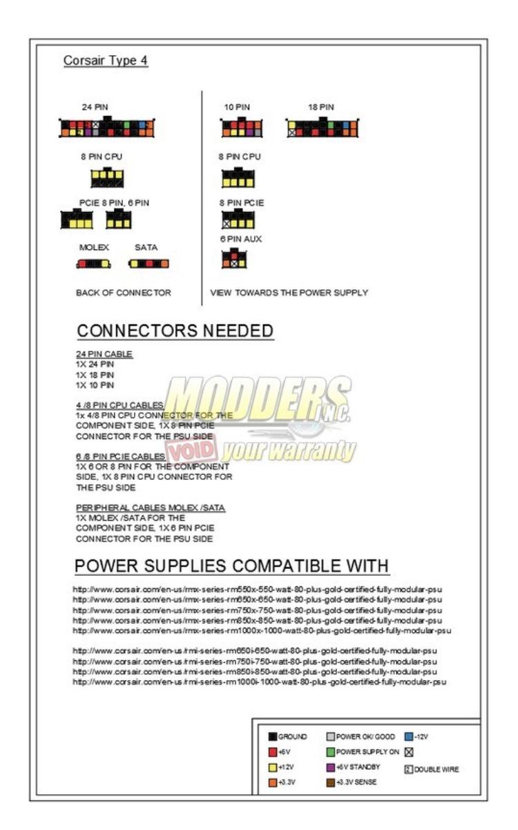 medium resolution of custom corsair rm650x cables